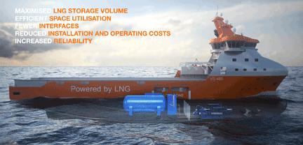 The Wärtsilä LNGPac system installed in a platform supply vessel.