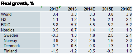 Nordea revises down the expectations in its new economic forecasts
