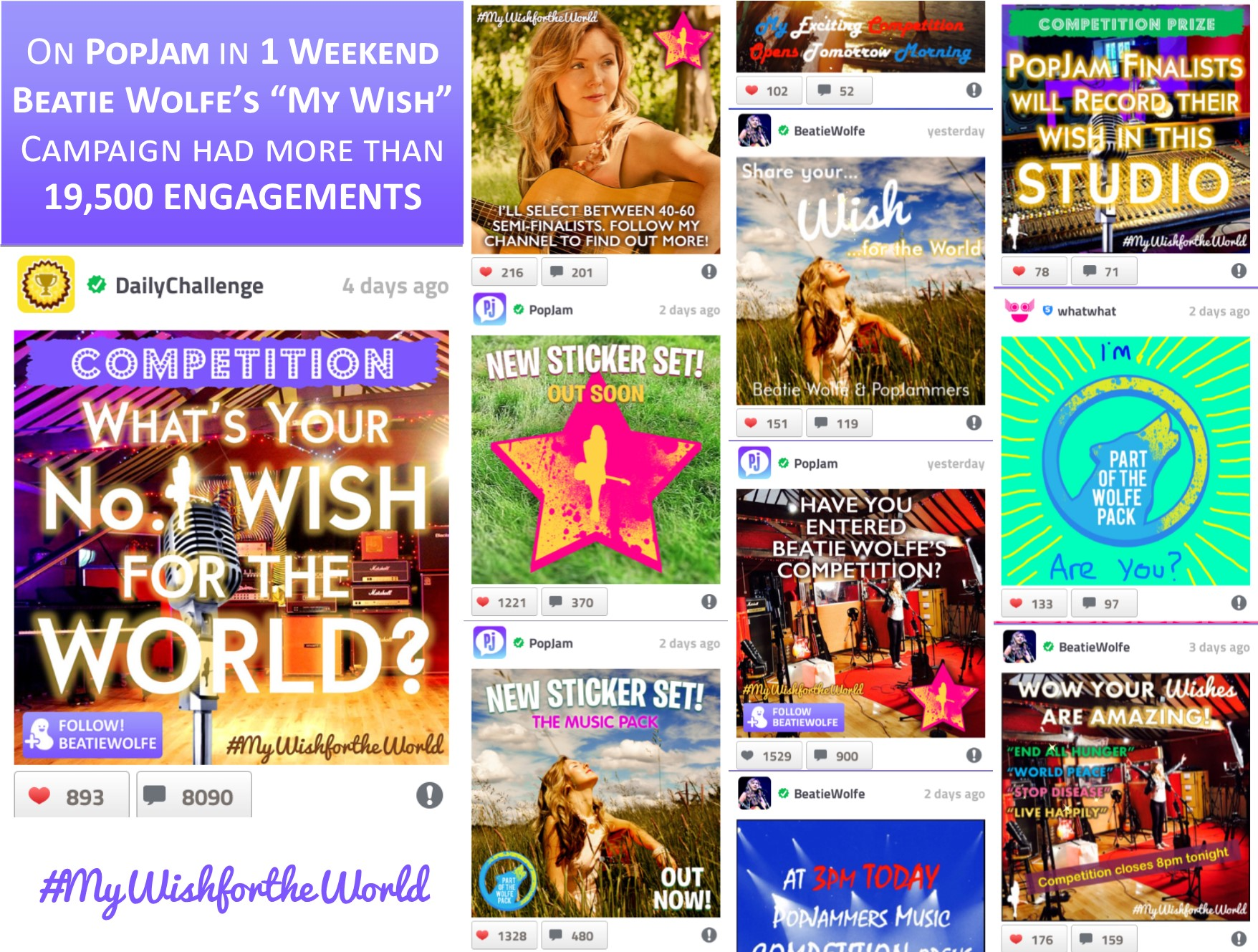 weekend results Beatie Wolfe + PopJam - My Wish for the World - Weekend for article Summary in Screengrabs - Narrow