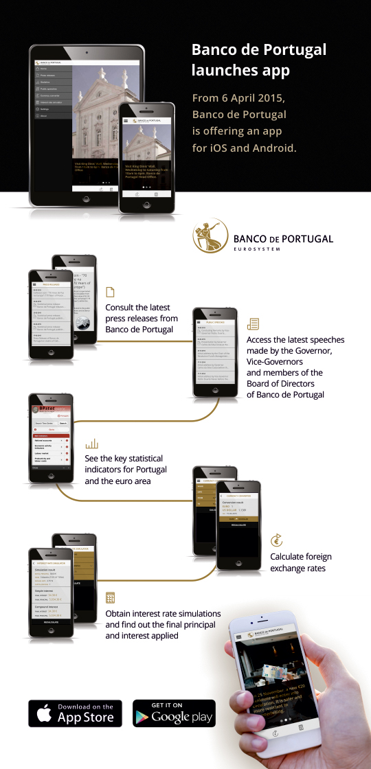 Banco de Portugal launches its first app for smartphones and tablets