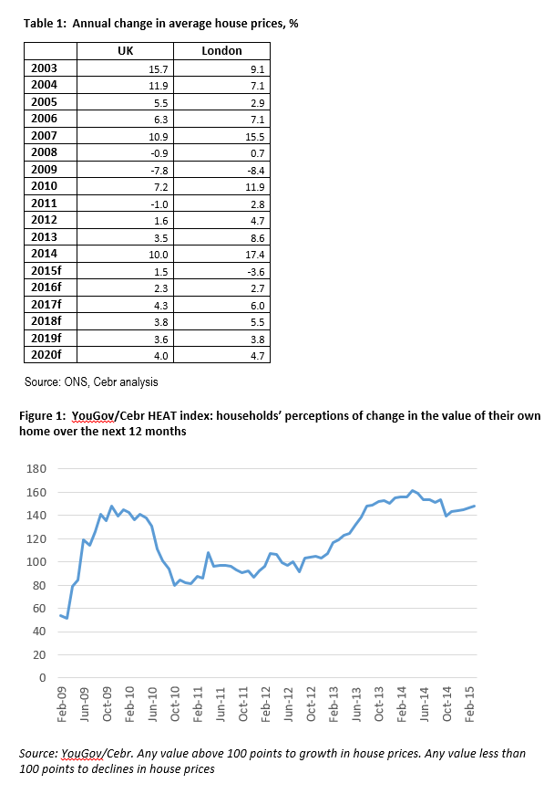 Cebr forecast revision average UK house prices will grow by 1.5  in 2015