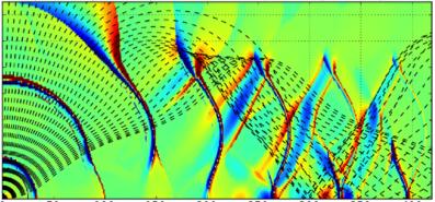 Simulation numérique de la propagation  des ondes infrasonores émises suite à une explosion au sol, sur quelques centaines de km de distance, entre le sol et 120 km d'altitude ; reproduction d'une expérience américaine (la couleur indique le niveau acoustique). © CEA-École Centrale Lyon