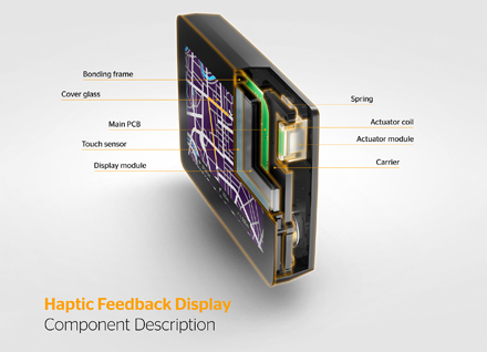 A cutaway of the Haptic Feedback Display illustrates the components which bring the haptic feedback to life.