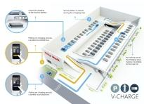 Volkswagen: EU research project 'V-Charge' points the way to the future of automated parking