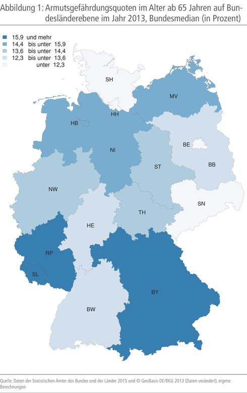 Ruhr-Universität Bochum IT.NRW Studie