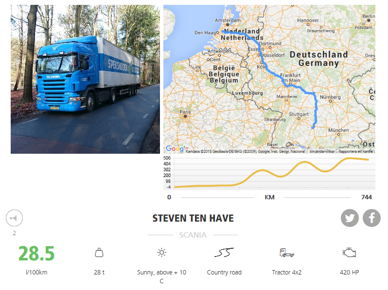 Fuel-efficient-driving: Scania Fuel Masters now underway
