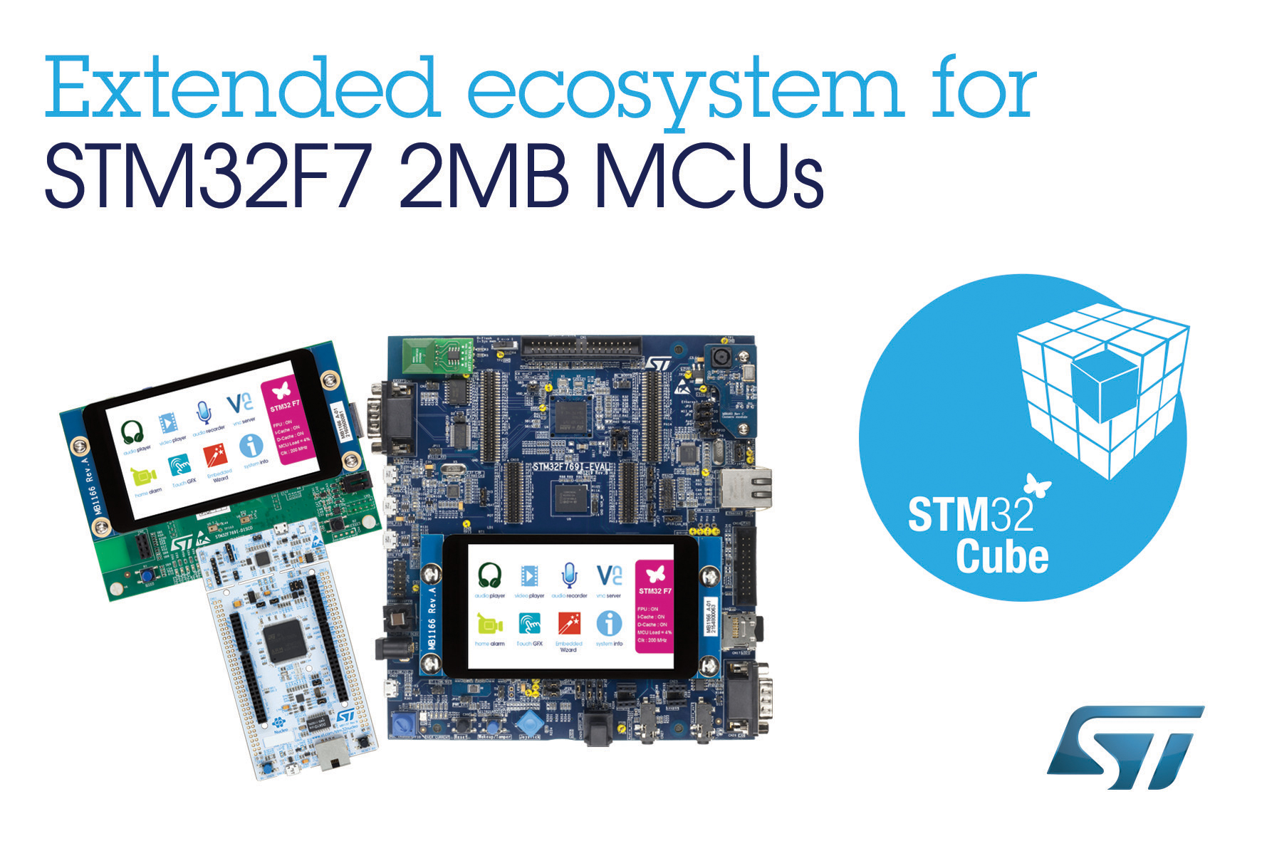 STMicroelectronics unveils entry-level, mid-range, and high-end development boards for the latest members of its STM32F7 microcontroller series