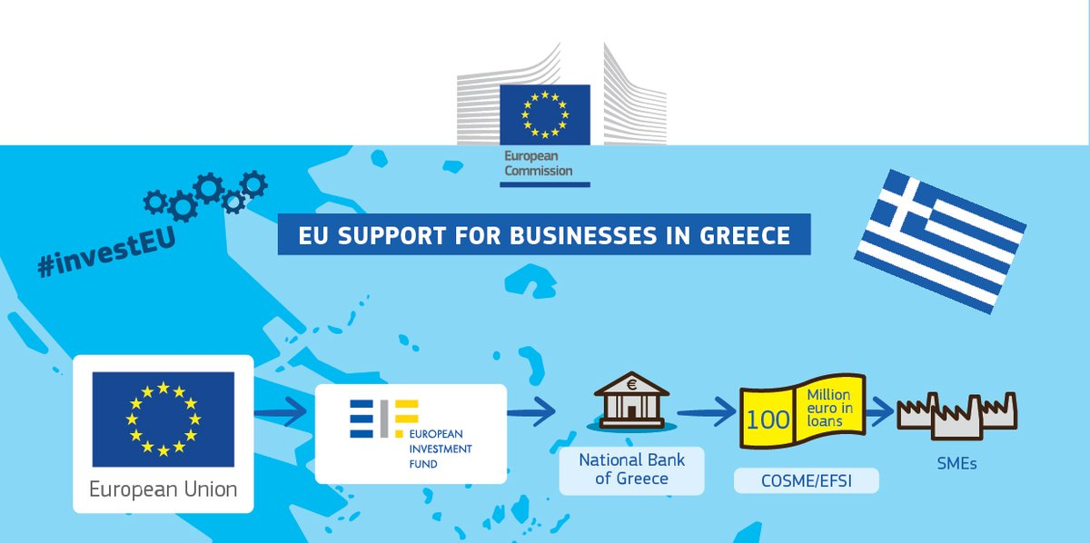 http://ec.europa.eu/growth/tools-databases/newsroom/cf/itemdetail.cfm?item_id=8883&lang=en&title=COSME-guarantee-agreement%3A-EUR-100-million-for-Greek-SMEs