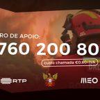 Linha solidária MEO/RTP alcança mais de 100 mil euros
