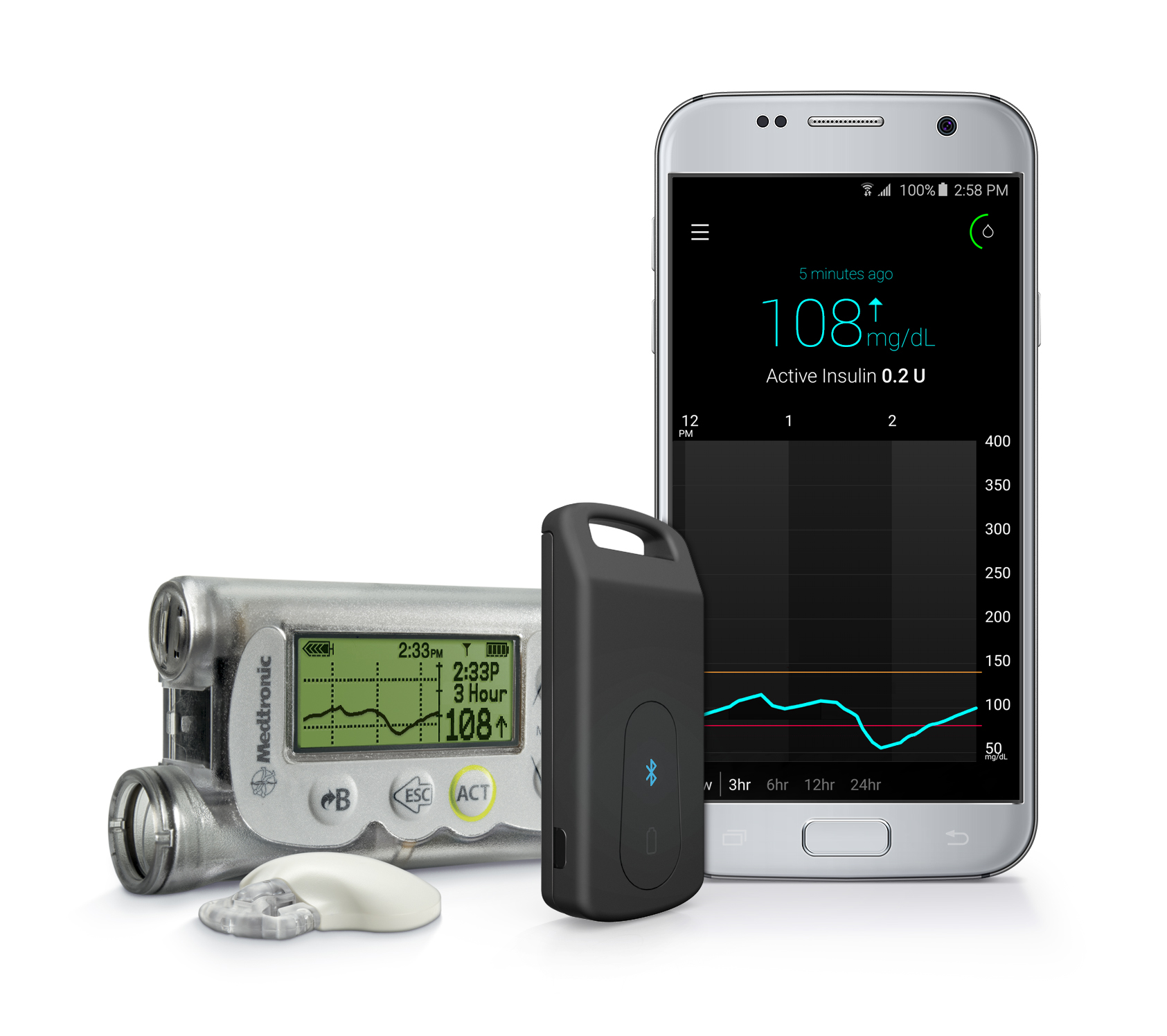 Medtronic announced U.S. commercial availability of its MiniMed Connect mobile accessory for Android