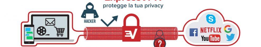 ExpressVPN svela il sito multilingue | EuropaWire eu