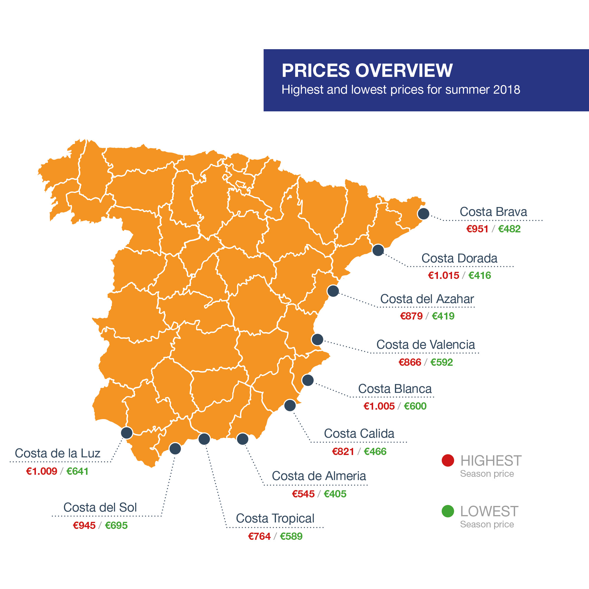 Holiday Map Of Spain.Revealed How To Get The Best Value Savings On Your Spanish Summer