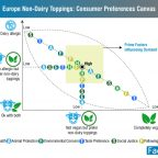 Europe-non-dairy-toppings-market