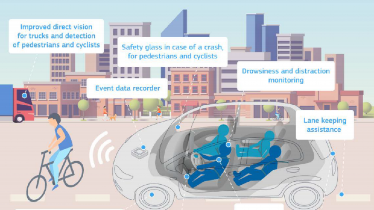 New advanced vehicle safety features will become mandatory in 40 ...