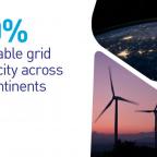 Unilever: Renewable is doable: we now source 100% renewable electricity across five continents