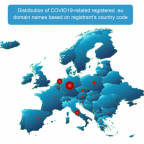 Germany has the most COVID-19 related .eu domain names registered since January 2020 - EURid