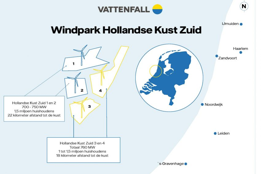 Vattenfall and Subsea 7 S.A. sign contract for the first subsidy-free offshore wind project in the Netherlands Hollandse Kust Zuid