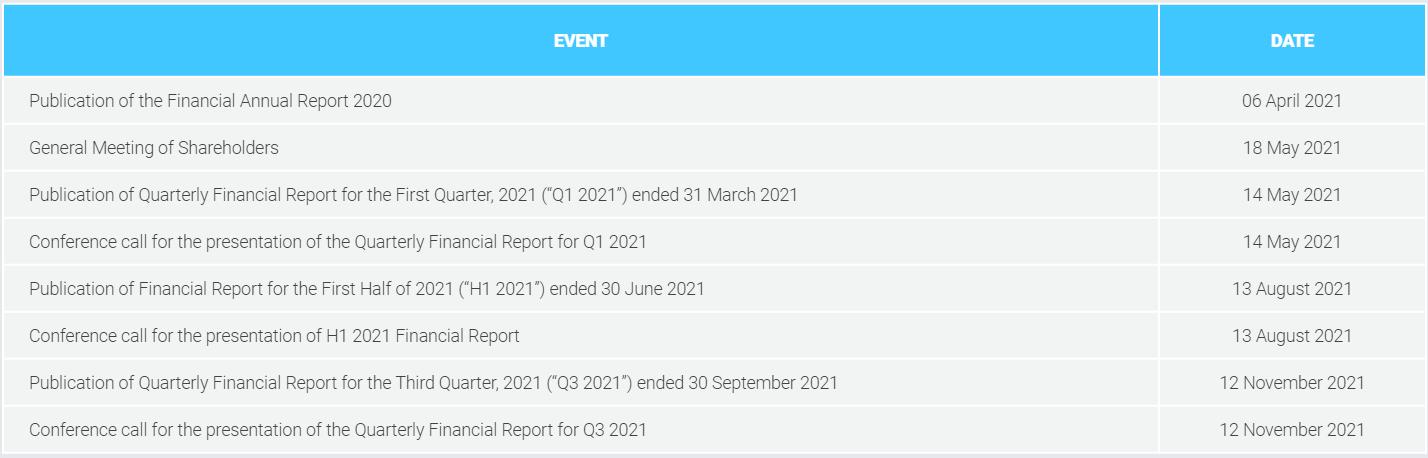 Digi Communications NV Financial Calendar for 2021